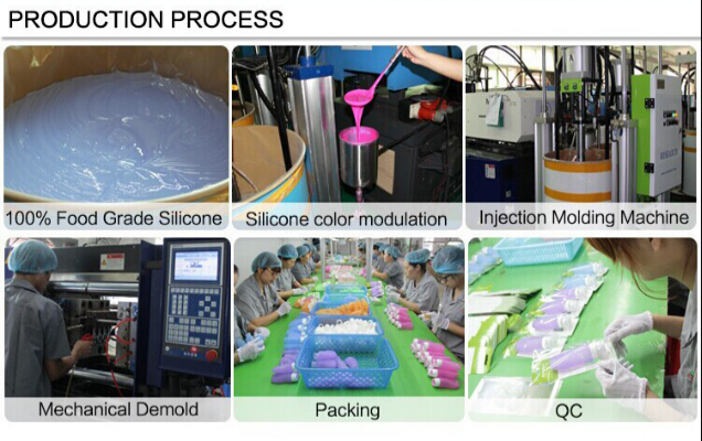 Product process for silicone travel bottles