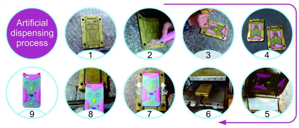 custom phone accessories process