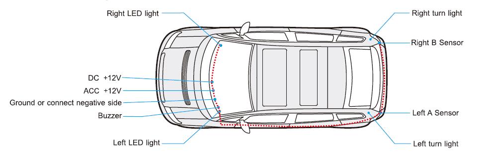 24G V2 BSD overall diagram of install