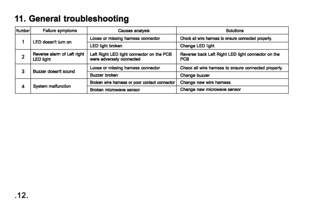 BSD GENERAL TROUBLESHOOTING
