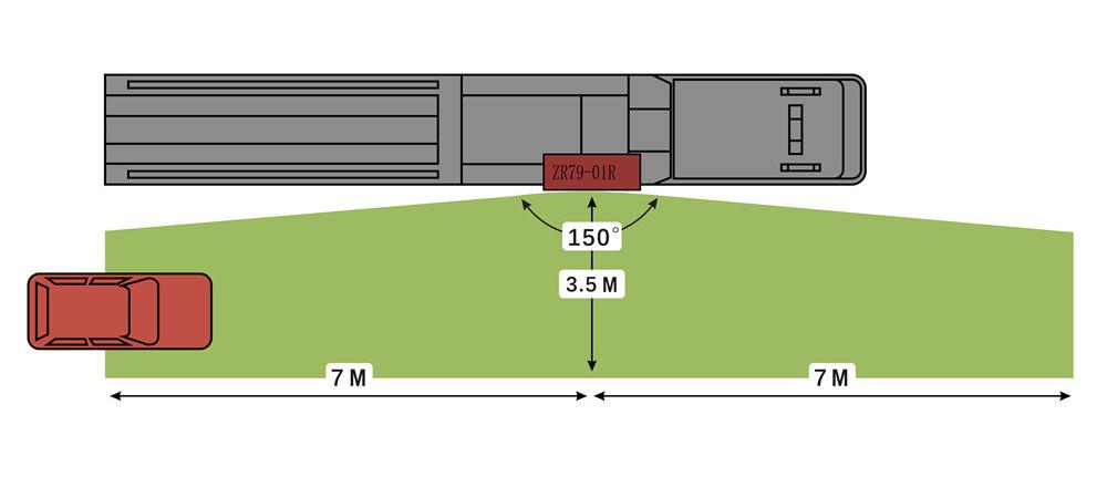 truck 79G 01R blind spot area